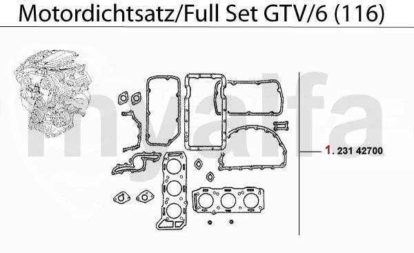 FULL SET GTV/6