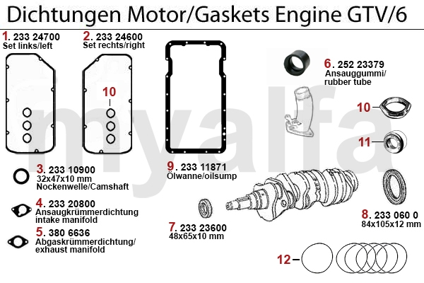 GASKETS ENGINE GTV/6