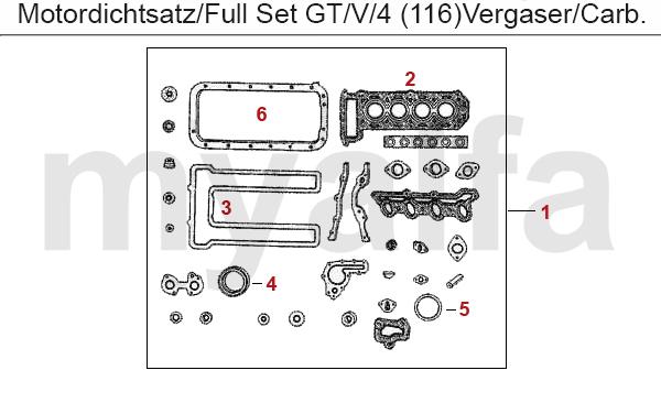 FULL SET GTV/4
