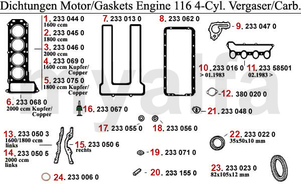 GASKETS ENGINE GTV/4