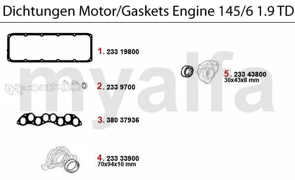 GASKETS ENGINE 1.9 TD