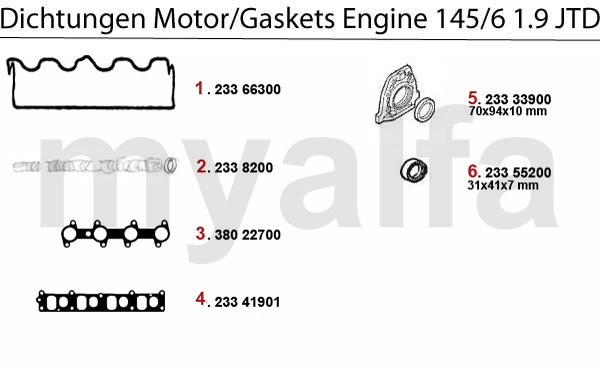GASKETS ENGINE 1.9 JTD