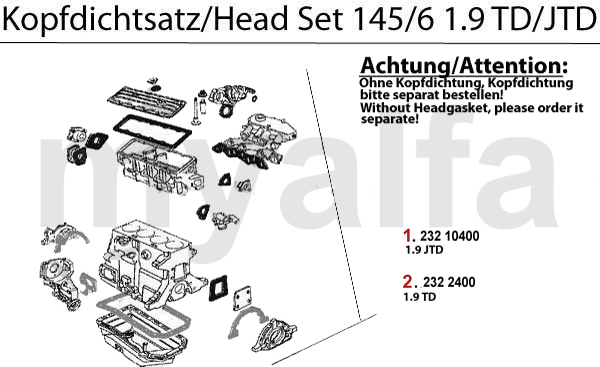 Kopfdichtsatz 145/6 TD/JTD