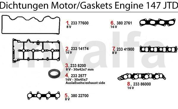 alfa romeo 147 engine  engine parts  u0026 alfa romeo piston