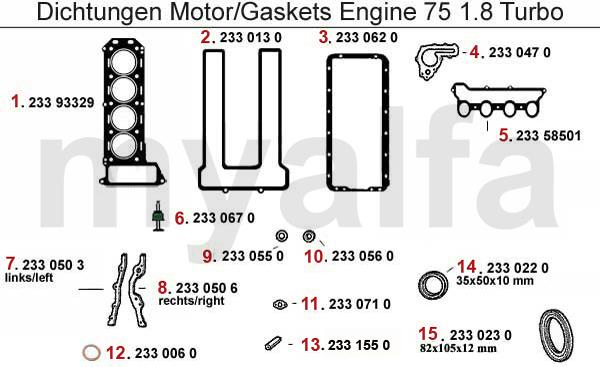 GASKETS ENGINE