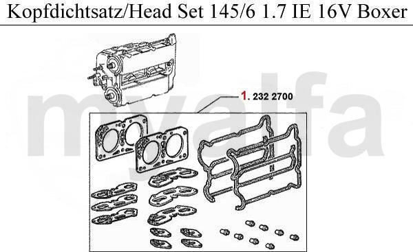 HEAD SET 1.7 ie 16V