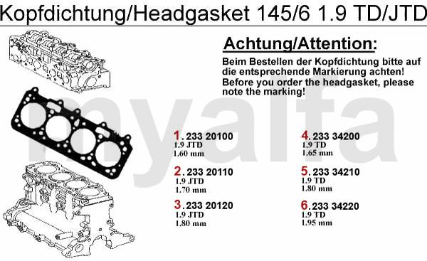 HEADGASKET TD/JTD