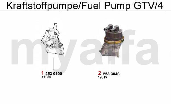 FUEL PUMP GTV/4