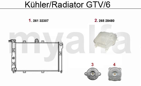Motorkühler GTV/6
