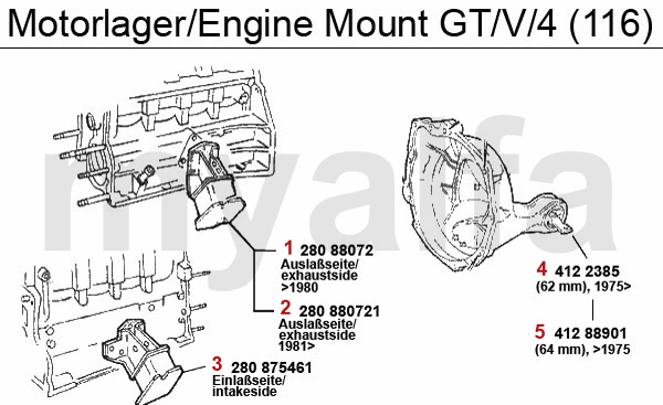 ENGINE MOUNT GTV/4