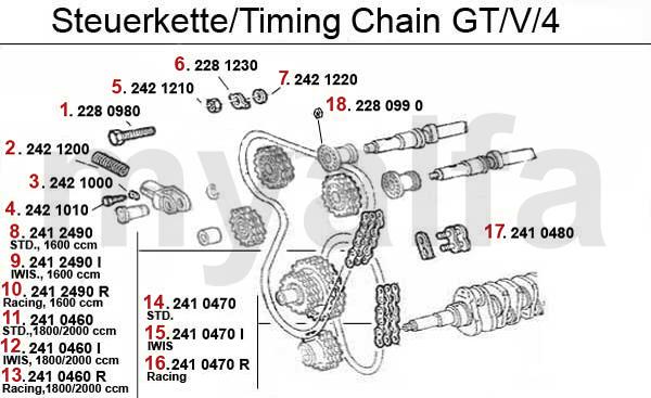 Steuerkette GTV/4
