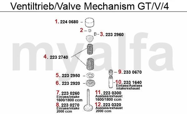 VALVE MECHANISM GTV/4