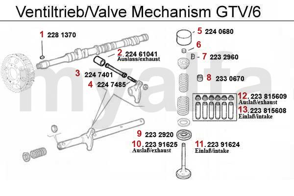 VALVE MECHANISM GTV/6