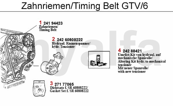 TIMING BELT GTV/6