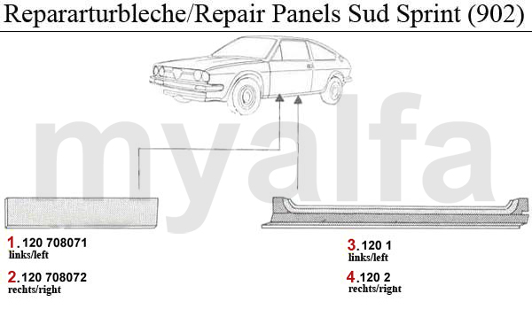 REPAIRPANELS Sud Sprint 1