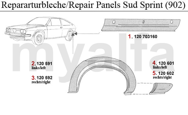 REPAIRPANELS Sud Sprint 2