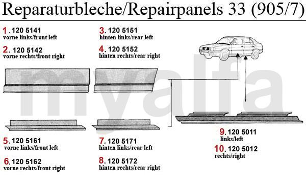 REPAIR PANELS 1