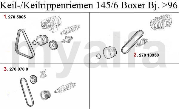 Boxer Bj. 94-96