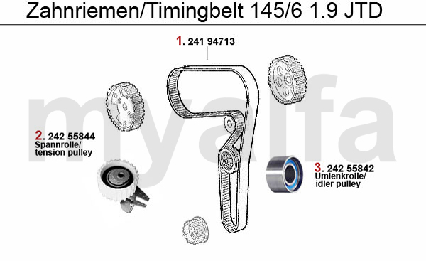 TIMINGBELT 1.9 JTD