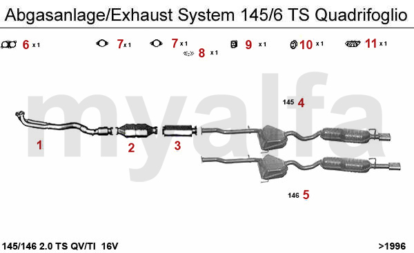 2.0 TS 16V Quadrifoglio Bj. >96