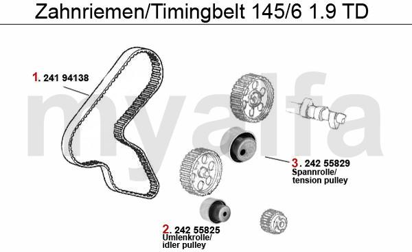 TIMINGBELT 1.9 TD