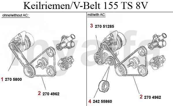 alfa romeo 155 v belts ts 8v rh my alfa com renault clio 1.2 8v engine diagram fiat punto 1.2 8v engine diagram