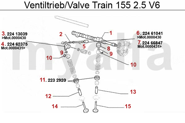 VALVE MECHANISM/CAMSHAFT