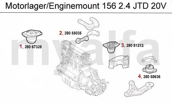 156 2.4 JTD 20V