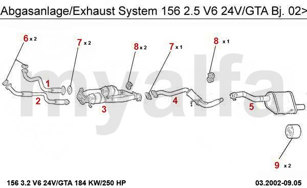 2.5/3.2 V6 24V/GTA Bj. 02>