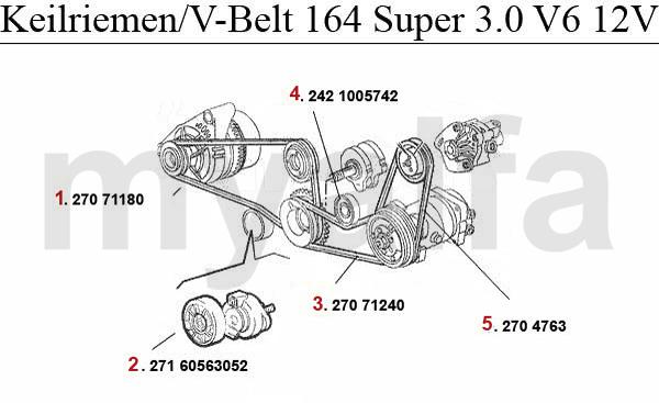 3.0 V6 Super 1992>