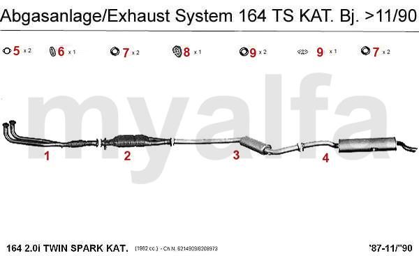 2.0 TS CAT. >11.1990