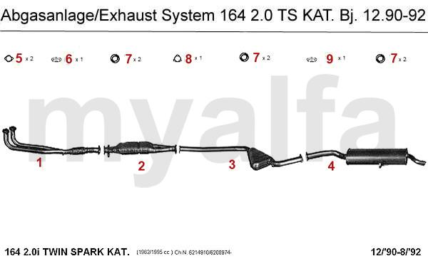 2.0 TS CAT. 12.1990-92