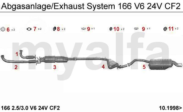 2.5/3.0 V6 24V CF2