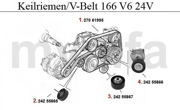 2.5/3.0/3.2 V6 24V