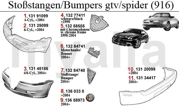 alfa romeo gtv  spider  916  bumper  grille  panel