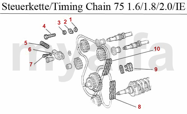 alfa romeo 75 valve gear 1 6  1 8  2 0 timing chain