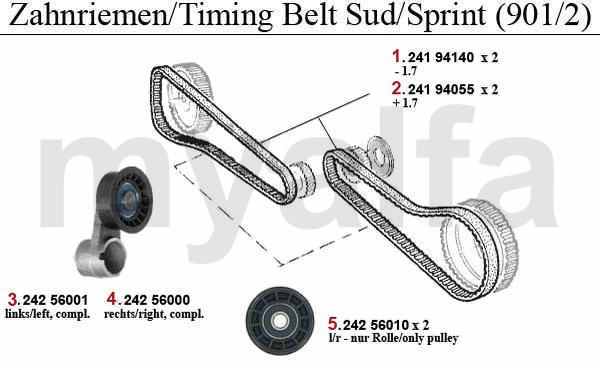 alfa romeo alfa sud  sprint valve gear timing belt