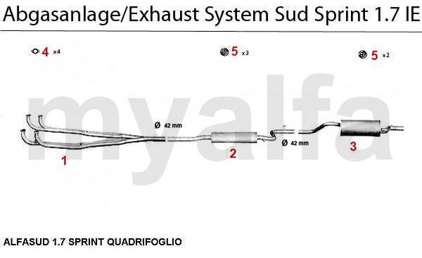 Sud Sprint 1.7 IE