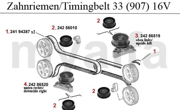alfa romeo 33  905  7  valve gear timing belt  907  1 7 ie 16v