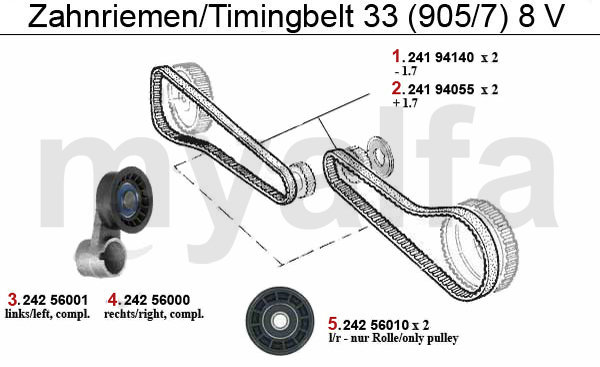 TIMING BELT (905/7) 8V