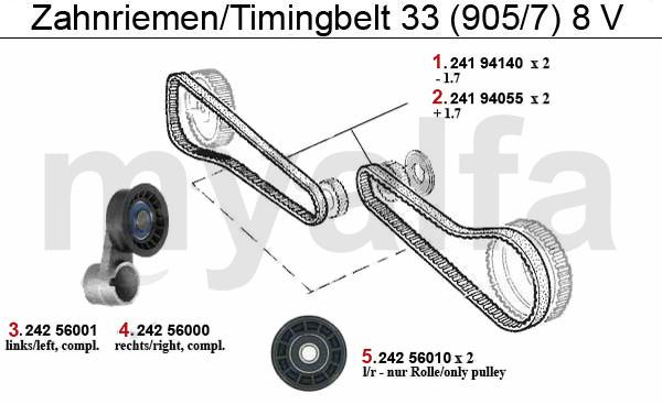 TIMING BELT (905/7) 8V