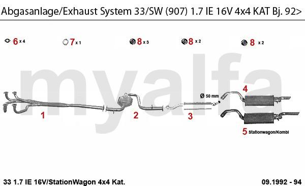 1.7 IE 16V CAT 4x4 1992