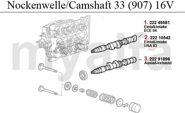 CAMSHAFT (907) 1.7 IE 16V
