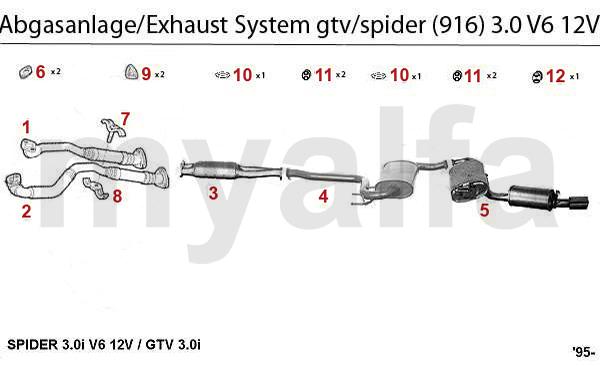 bremskraftregler alfa spider 916