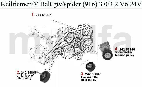 alfa romeo gtv  spider  916  v 3 2 v6 24v