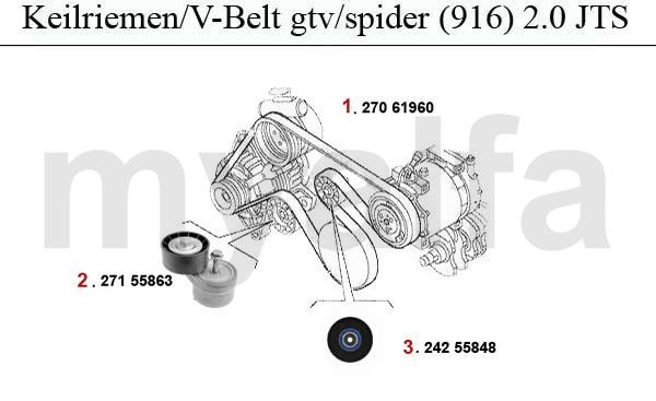 alfa romeo gtv  spider  916  v