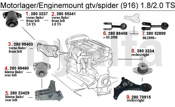 Alfa Romeo Wiring Diagram Download And Within Alfa Romeo Wiring Diagram further Gedc further  also Esquema Tl likewise Short Rifle Magazine Lee Enfield Mark Iii Dr Nba. on 1977 fiat spider wiring diagram