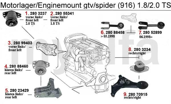 alfa romeo alfa romeo gtv  spider  916  engine mount 1 8  2 0 ts
