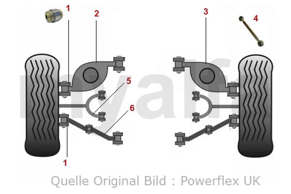 alfa romeo gtv spider 916 aufh ngung hinten. Black Bedroom Furniture Sets. Home Design Ideas