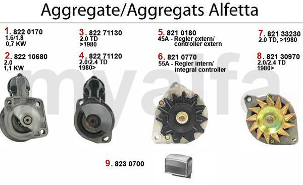 AGGREGATS